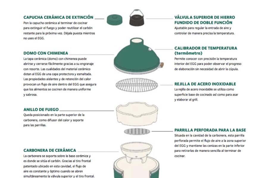 El kamado ya ha entrado en las cocinas más innovadoras